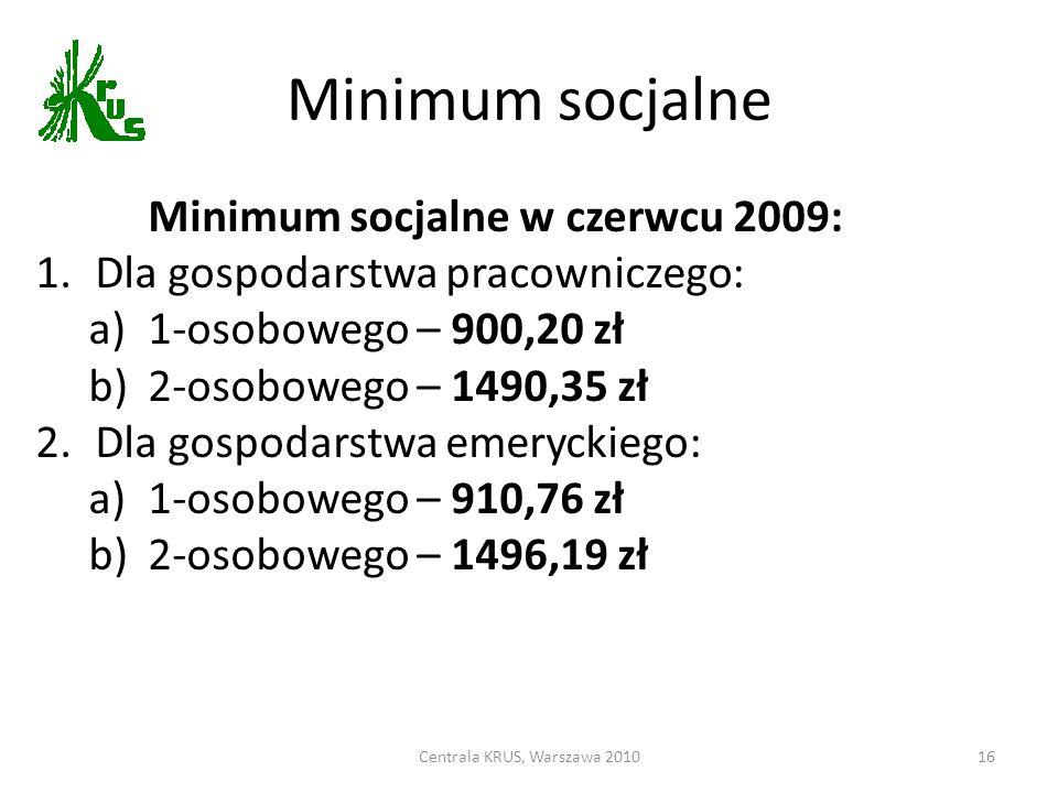 Minimum socjalne Centrala KRUS, Warszawa 201016 Minimum socjalne w czerwcu 2009: 1.Dla gospodarstwa pracowniczego: a)1-osobowego – 900,20 zł b)2-osobowego – 1490,35 zł 2.Dla gospodarstwa emeryckiego: a)1-osobowego – 910,76 zł b)2-osobowego – 1496,19 zł