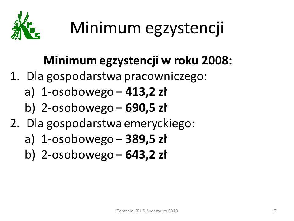 Minimum egzystencji Centrala KRUS, Warszawa 201017 Minimum egzystencji w roku 2008: 1.Dla gospodarstwa pracowniczego: a)1-osobowego – 413,2 zł b)2-osobowego – 690,5 zł 2.Dla gospodarstwa emeryckiego: a)1-osobowego – 389,5 zł b)2-osobowego – 643,2 zł