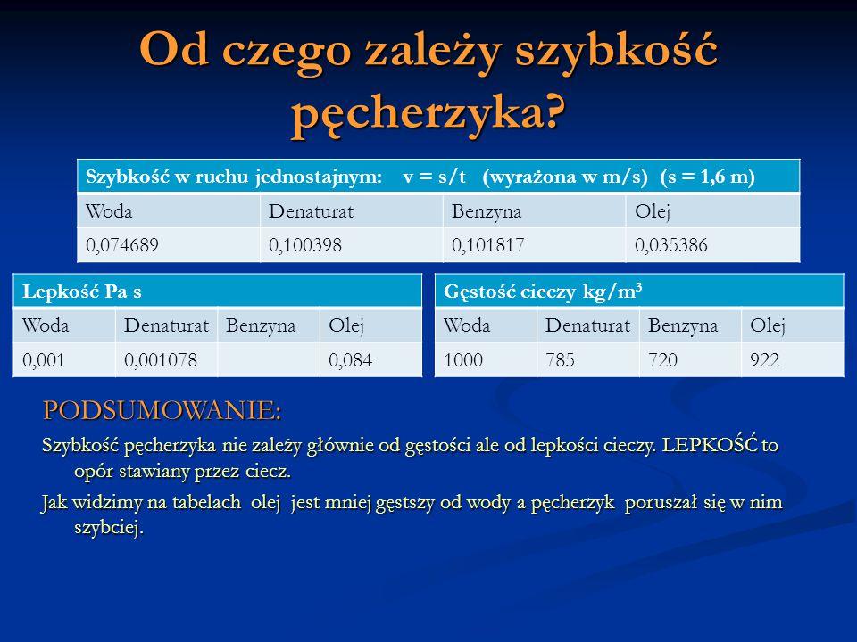 BIBLIOGRAFIA http://www.zielonarestauracja.pl/s/p/ida/29/29/Olej%20uniwersalny%20-%20Bodacz%C3%B3w.jpghttp://www.vi4.pl/tekst/denaturat.jpghttp://www.hipernet24.pl/sklep/img_items/b/120/12010.jpg http://lh3.ggpht.com/Szescionogi/SQTvoKaCzlI/AAAAAAAAAFA/4PPK5bcuD38/s640/benzyna.jp g http://www.zrobsobiekrem.pl/files/lejek.jpghttp://www.geektoys.pl/foto/1104.jpg Witold Mizerski, Tablice fizyczno-astronomiczne, Adamantan, Warszawa 2004, 58-59s i 76s.
