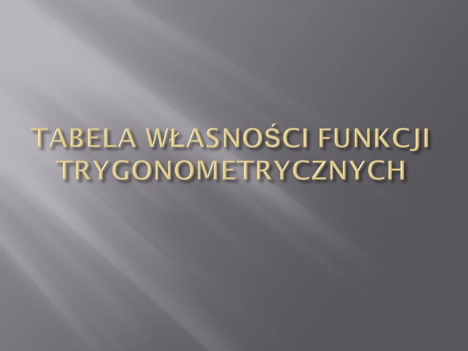Prezentację wykonała Joanna Mikołowicz
