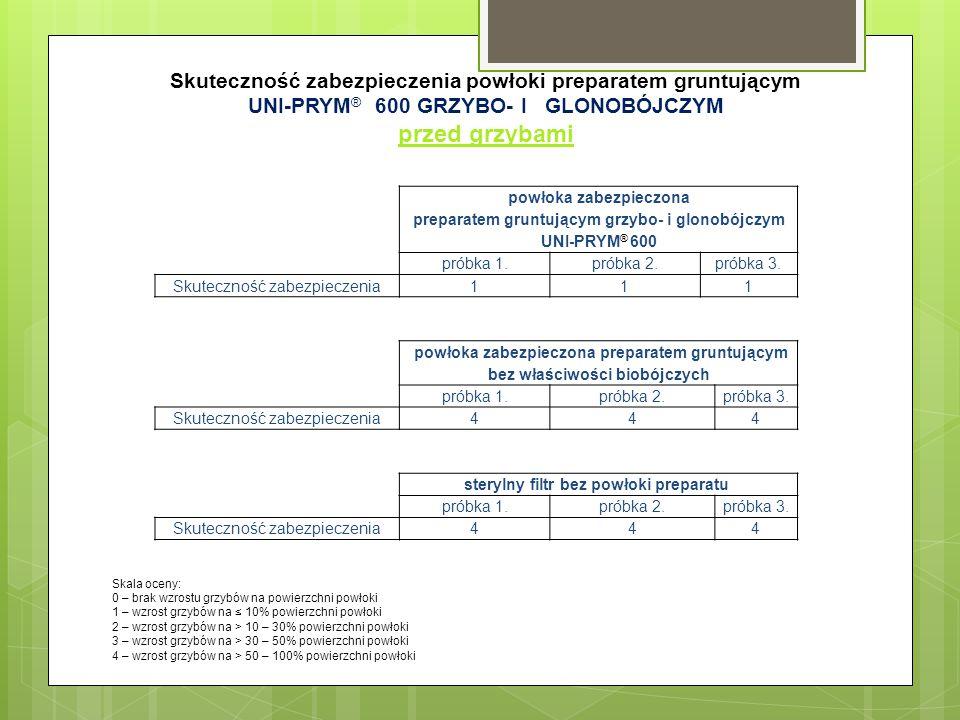 Skuteczność zabezpieczenia powłoki preparatem gruntującym UNI-PRYM ® 600 GRZYBO- I GLONOBÓJCZYM przed grzybami powłoka zabezpieczona preparatem gruntującym grzybo- i glonobójczym UNI-PRYM ® 600 próbka 1.próbka 2.próbka 3.