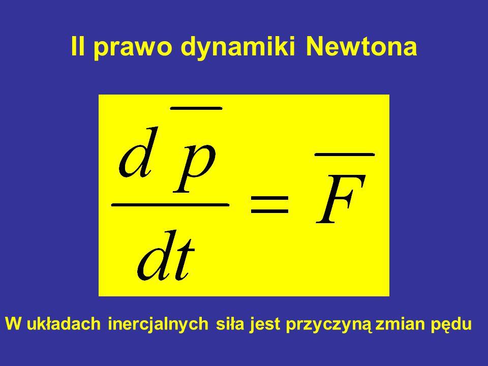 II prawo dynamiki Newtona W układach inercjalnych siła jest przyczyną zmian pędu