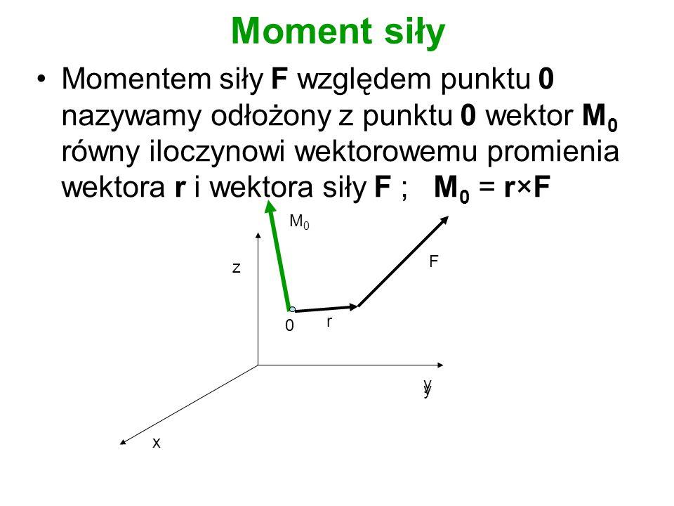 Moment siły Momentem siły F względem punktu 0 nazywamy odłożony z punktu 0 wektor M 0 równy iloczynowi wektorowemu promienia wektora r i wektora siły