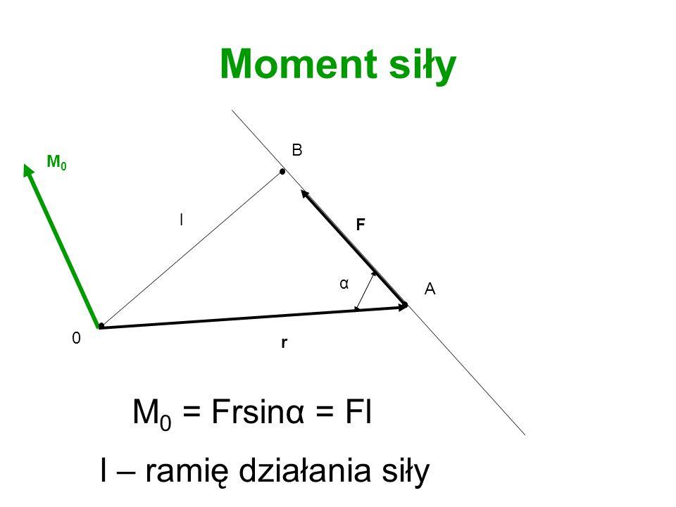 Moment siły r F B A l M0M0 0 M 0 = Frsinα = Fl α l – ramię działania siły