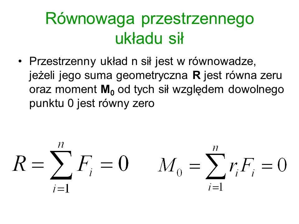 Równowaga przestrzennego układu sił Przestrzenny układ n sił jest w równowadze, jeżeli jego suma geometryczna R jest równa zeru oraz moment M 0 od tyc