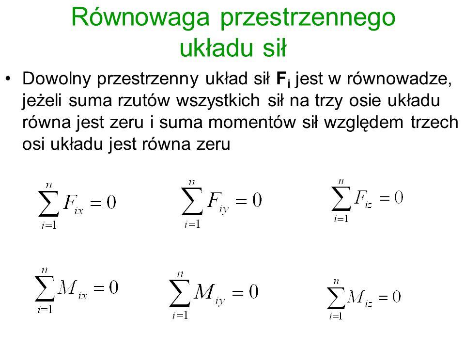 Równowaga przestrzennego układu sił Dowolny przestrzenny układ sił F i jest w równowadze, jeżeli suma rzutów wszystkich sił na trzy osie układu równa
