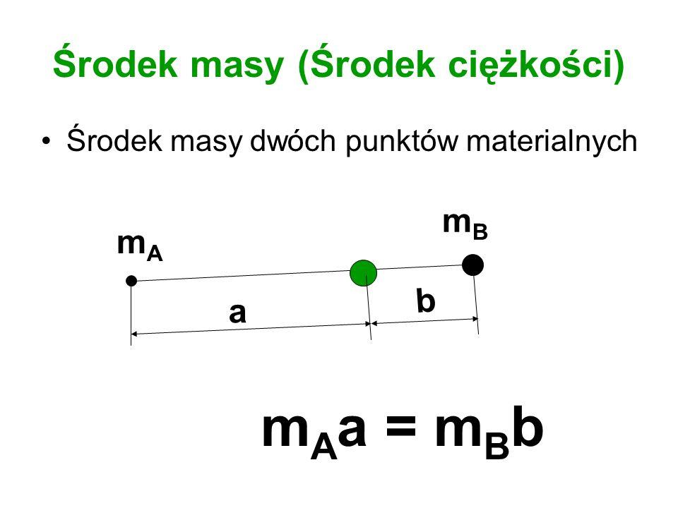 Środek masy (Środek ciężkości) Środek masy dwóch punktów materialnych mAmA mBmB a b m A a = m B b