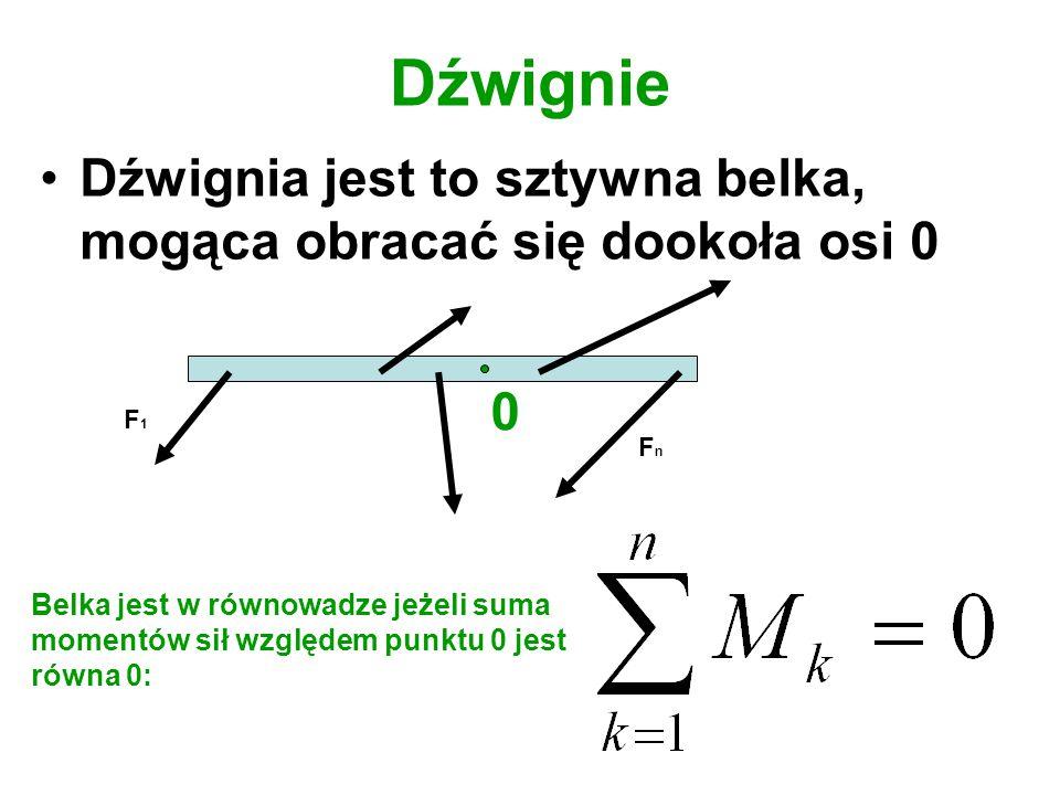 Dźwignie Dźwignia jest to sztywna belka, mogąca obracać się dookoła osi 0 0 Belka jest w równowadze jeżeli suma momentów sił względem punktu 0 jest ró