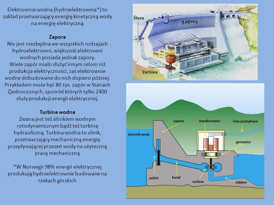 Elektrownia wodna (hydroelektrownia*) to zakład przetwarzający energię kinetyczną wody na energię elektryczną Zapora Nie jest niezbędna we wszystkich