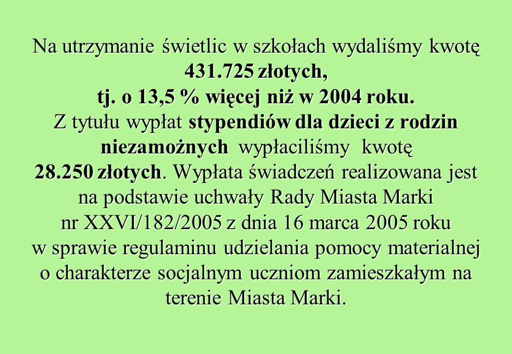 Na utrzymanie świetlic w szkołach wydaliśmy kwotę 431.725 złotych, tj.
