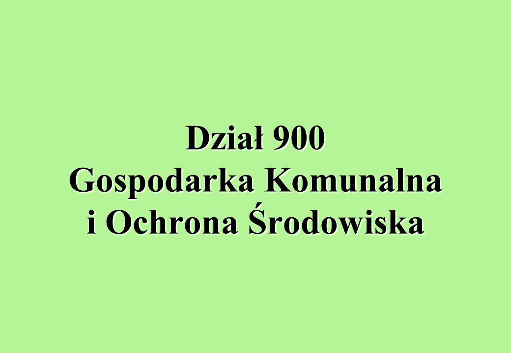 Dział 900 Gospodarka Komunalna i Ochrona Środowiska