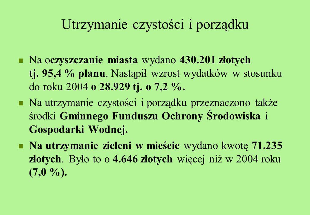Utrzymanie czystości i porządku Na oczyszczanie miasta wydano 430.201 złotych tj.