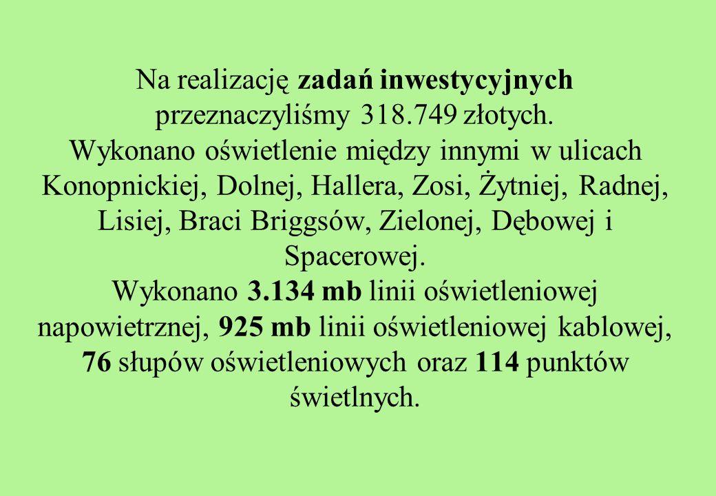 Na realizację zadań inwestycyjnych przeznaczyliśmy 318.749 złotych.