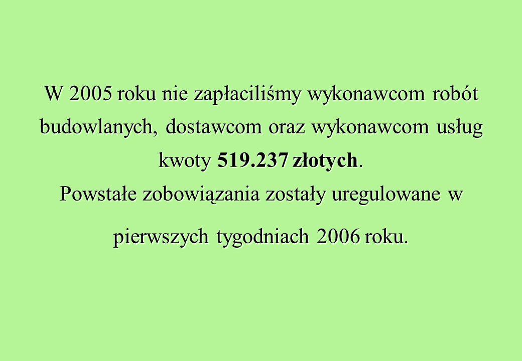 W 2005 roku nie zapłaciliśmy wykonawcom robót budowlanych, dostawcom oraz wykonawcom usług kwoty 519.237 złotych.