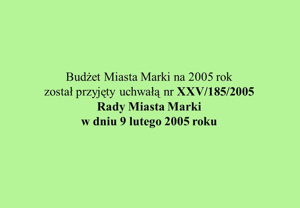 Budżet Miasta Marki na 2005 rok został przyjęty uchwałą nr XXV/185/2005 Rady Miasta Marki w dniu 9 lutego 2005 roku