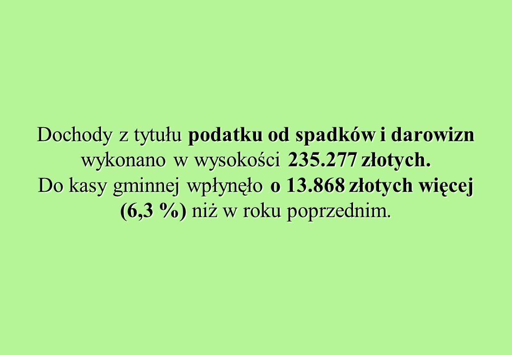 Dochody z tytułu podatku od spadków i darowizn wykonano w wysokości 235.277 złotych.