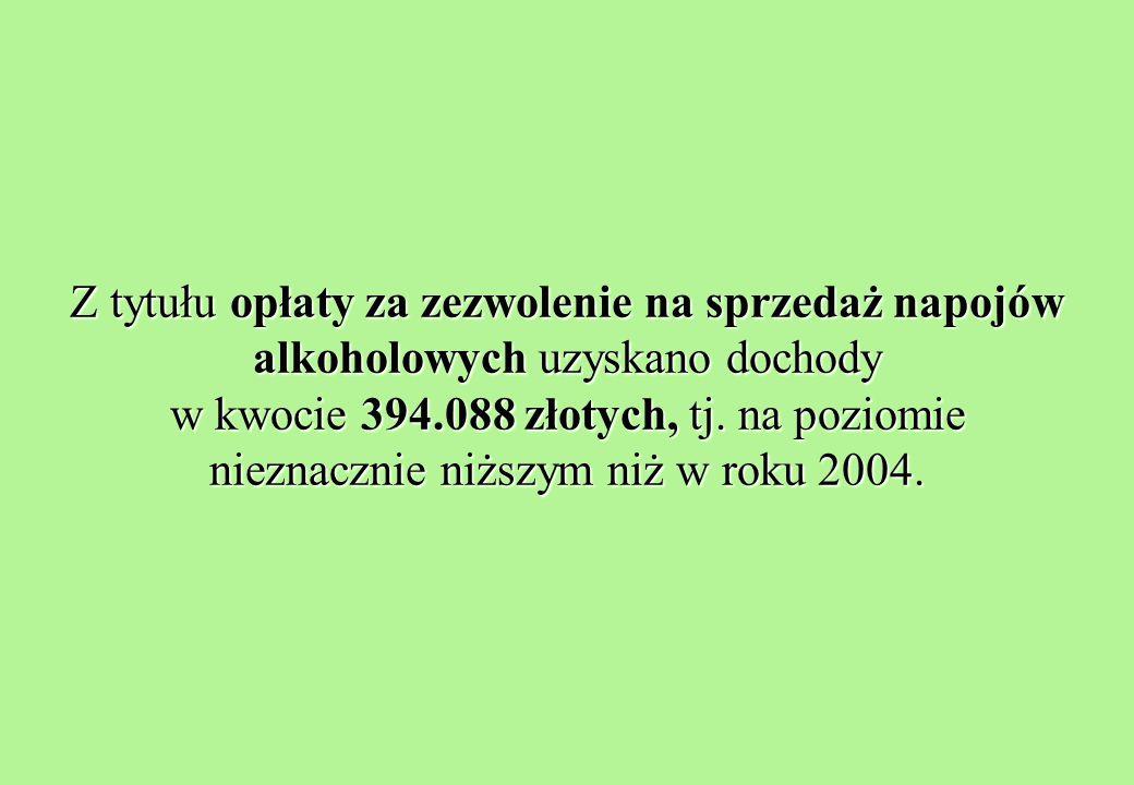 Z tytułu opłaty za zezwolenie na sprzedaż napojów alkoholowych uzyskano dochody w kwocie 394.088 złotych, tj.