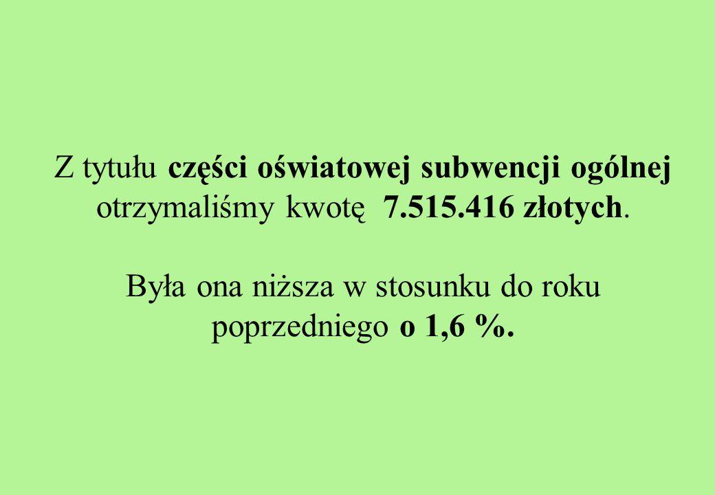 Z tytułu części oświatowej subwencji ogólnej otrzymaliśmy kwotę 7.515.416 złotych.