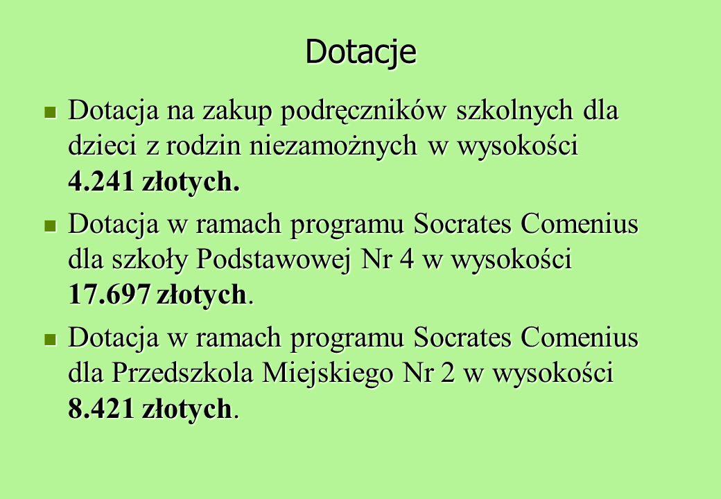 Dotacja na zakup podręczników szkolnych dla dzieci z rodzin niezamożnych w wysokości 4.241 złotych.