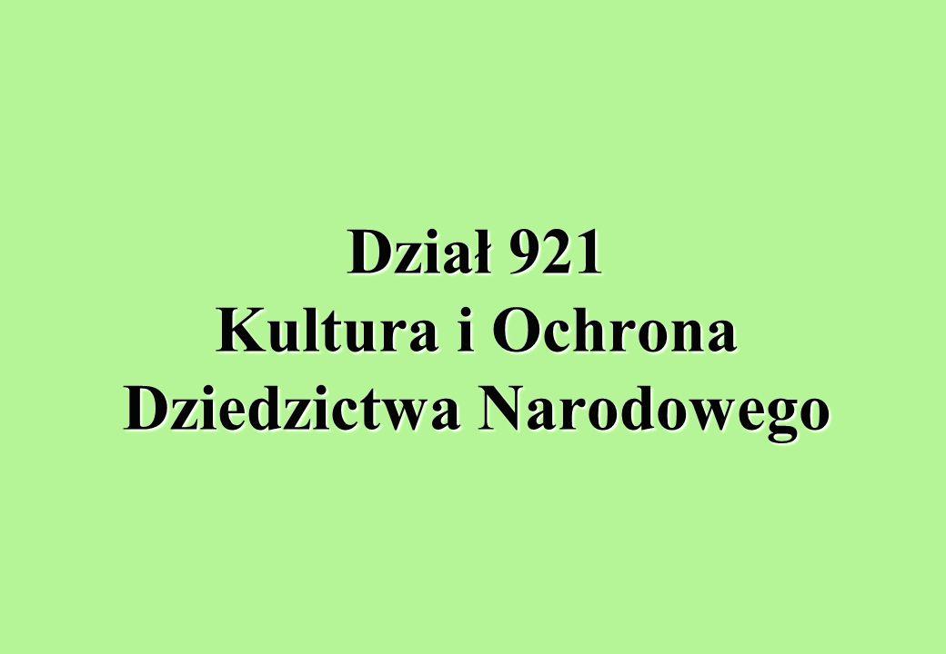 Dział 921 Kultura i Ochrona Dziedzictwa Narodowego