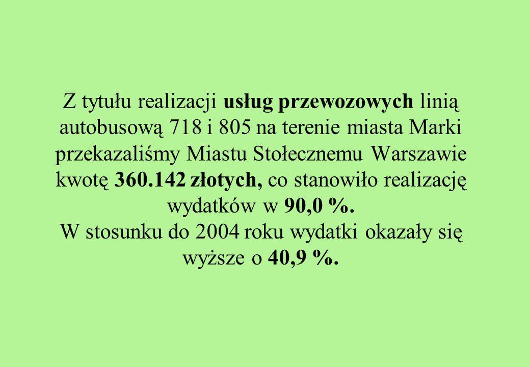 Z tytułu realizacji usług przewozowych linią autobusową 718 i 805 na terenie miasta Marki przekazaliśmy Miastu Stołecznemu Warszawie kwotę 360.142 złotych, co stanowiło realizację wydatków w 90,0 %.