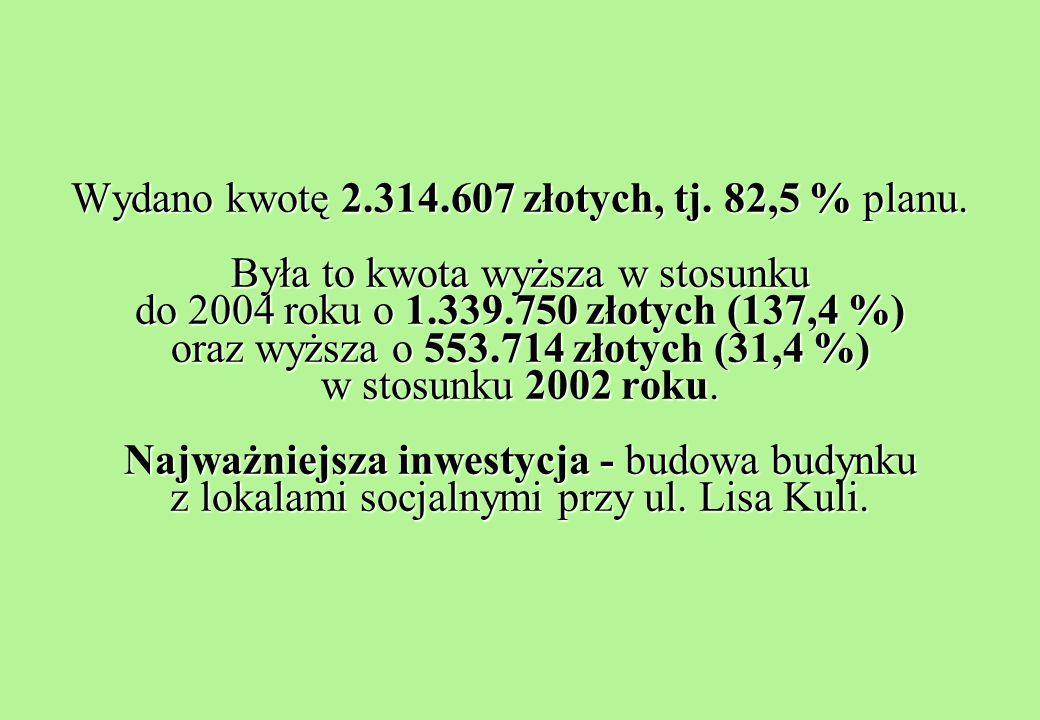 Wydano kwotę 2.314.607 złotych, tj. 82,5 % planu.