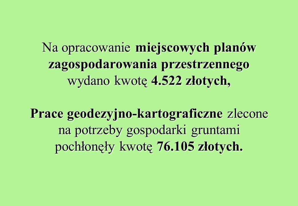 Na opracowanie miejscowych planów zagospodarowania przestrzennego wydano kwotę 4.522 złotych, Prace geodezyjno-kartograficzne zlecone na potrzeby gospodarki gruntami pochłonęły kwotę 76.105 złotych.