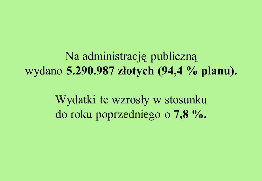Na administrację publiczną wydano 5.290.987 złotych (94,4 % planu).