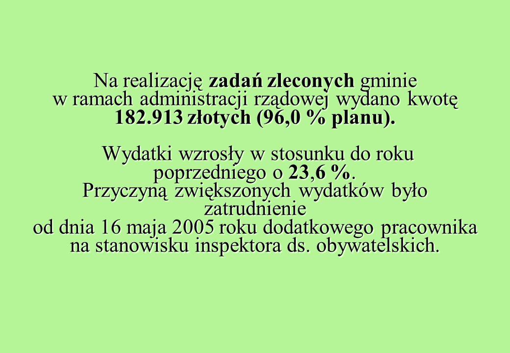 Na realizację zadań zleconych gminie w ramach administracji rządowej wydano kwotę 182.913 złotych (96,0 % planu).