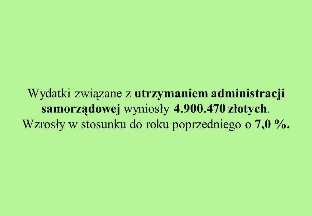 Wydatki związane z utrzymaniem administracji samorządowej wyniosły 4.900.470 złotych.