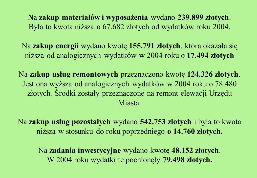 Na zakup materiałów i wyposażenia wydano 239.899 złotych.