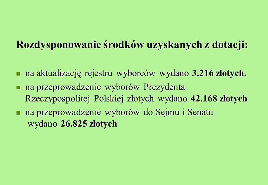 Rozdysponowanie środków uzyskanych z dotacji: na aktualizację rejestru wyborców wydano 3.216 złotych, na aktualizację rejestru wyborców wydano 3.216 złotych, na przeprowadzenie wyborów Prezydenta Rzeczypospolitej Polskiej złotych wydano 42.168 złotych na przeprowadzenie wyborów Prezydenta Rzeczypospolitej Polskiej złotych wydano 42.168 złotych na przeprowadzenie wyborów do Sejmu i Senatu wydano 26.825 złotych na przeprowadzenie wyborów do Sejmu i Senatu wydano 26.825 złotych