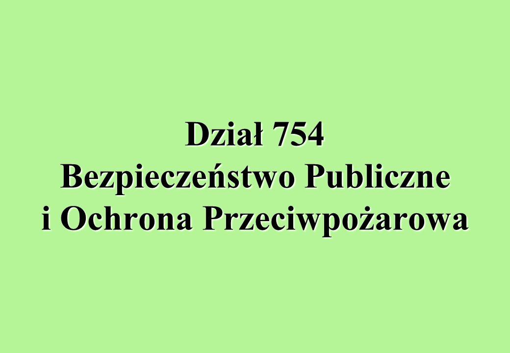 Dział 754 Bezpieczeństwo Publiczne i Ochrona Przeciwpożarowa