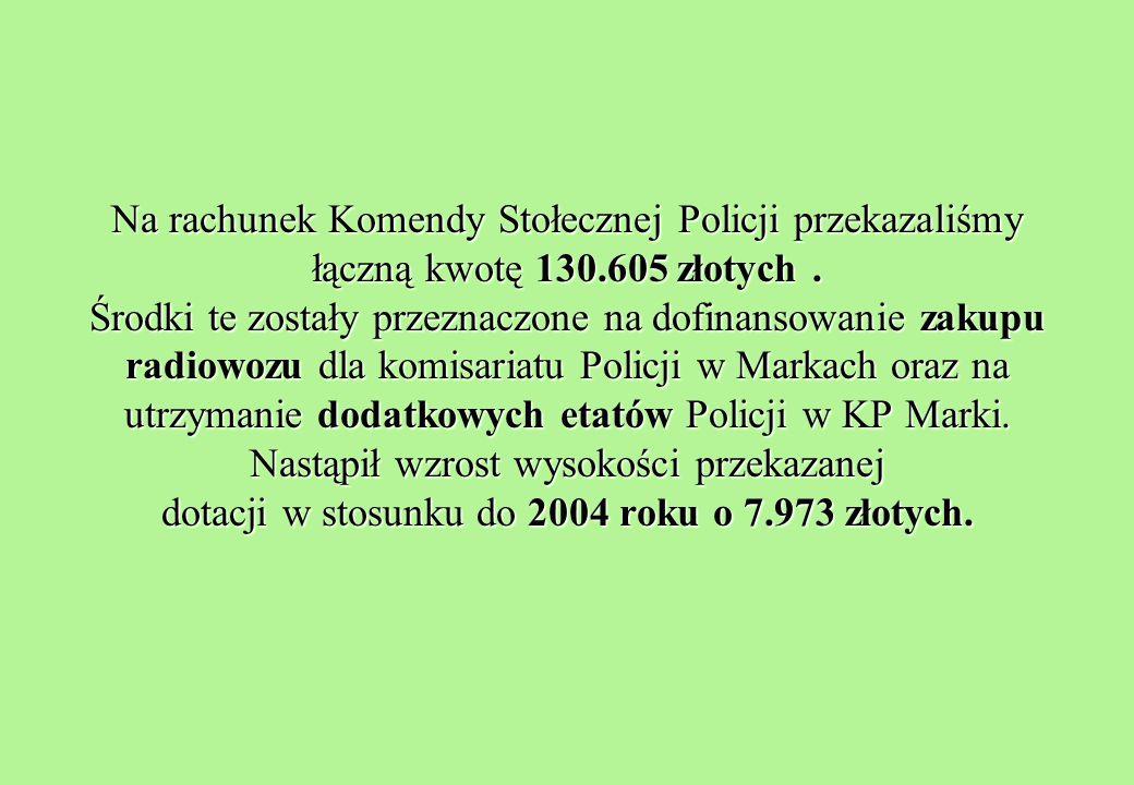 Na rachunek Komendy Stołecznej Policji przekazaliśmy łączną kwotę 130.605 złotych.