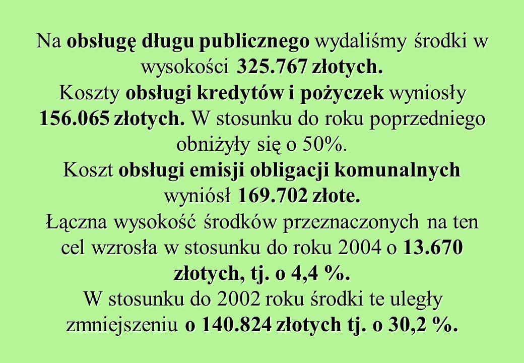 Na obsługę długu publicznego wydaliśmy środki w wysokości 325.767 złotych.