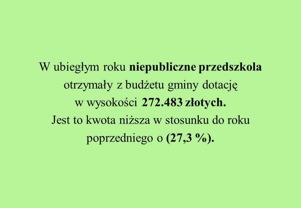 W ubiegłym roku niepubliczne przedszkola otrzymały z budżetu gminy dotację w wysokości 272.483 złotych.