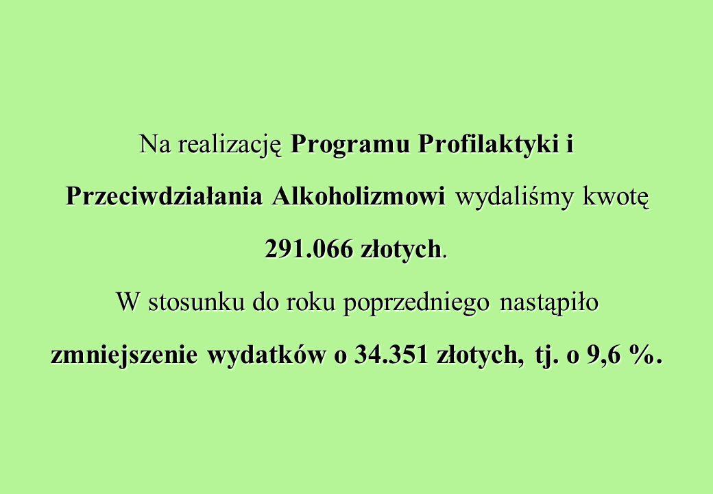 Na realizację Programu Profilaktyki i Przeciwdziałania Alkoholizmowi wydaliśmy kwotę 291.066 złotych.