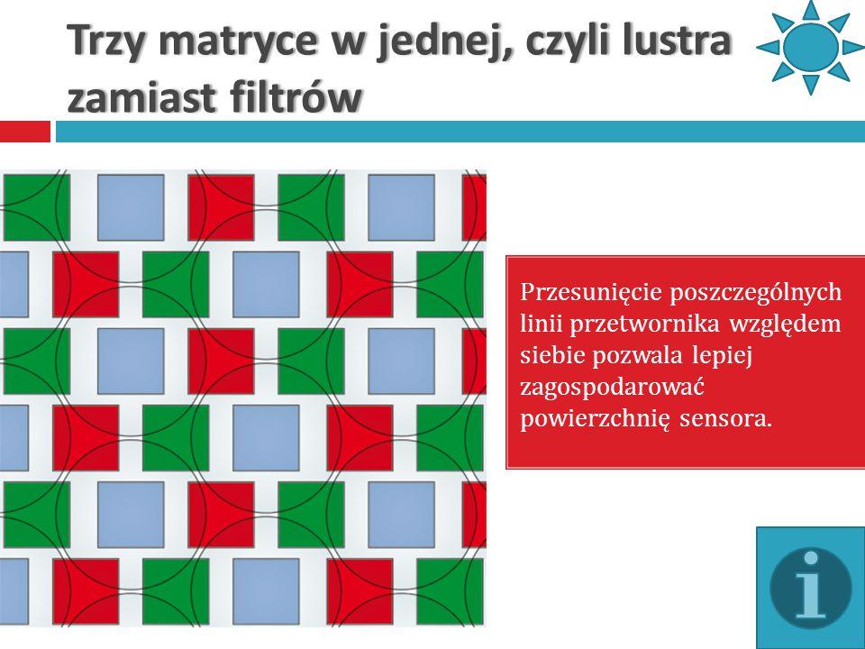 Trzy matryce w jednej, czyli lustra zamiast filtrów Przesunięcie poszczególnych linii przetwornika względem siebie pozwala lepiej zagospodarować powie