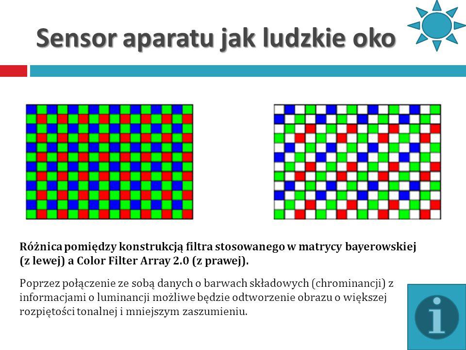 Sensor aparatu jak ludzkie oko Różnica pomiędzy konstrukcją filtra stosowanego w matrycy bayerowskiej (z lewej) a Color Filter Array 2.0 (z prawej). P