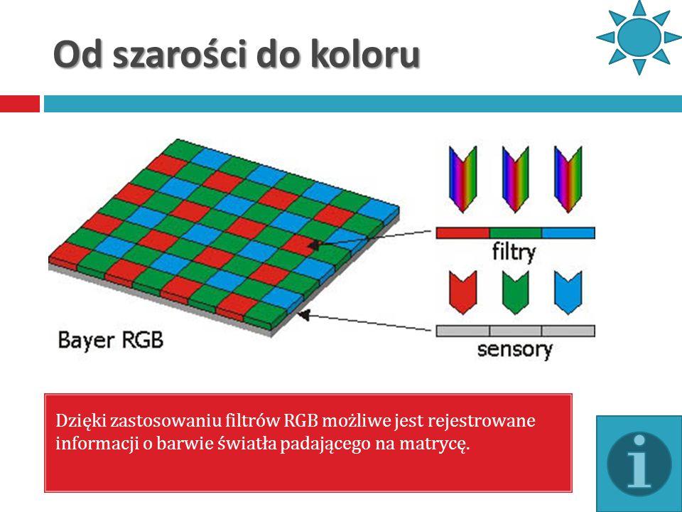 Od szarości do koloru Dzięki zastosowaniu filtrów RGB możliwe jest rejestrowane informacji o barwie światła padającego na matrycę.