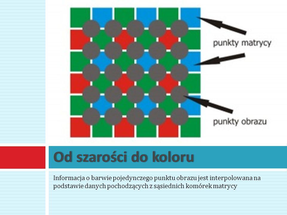Informacja o barwie pojedynczego punktu obrazu jest interpolowana na podstawie danych pochodzących z sąsiednich komórek matrycy Od szarości do koloruO