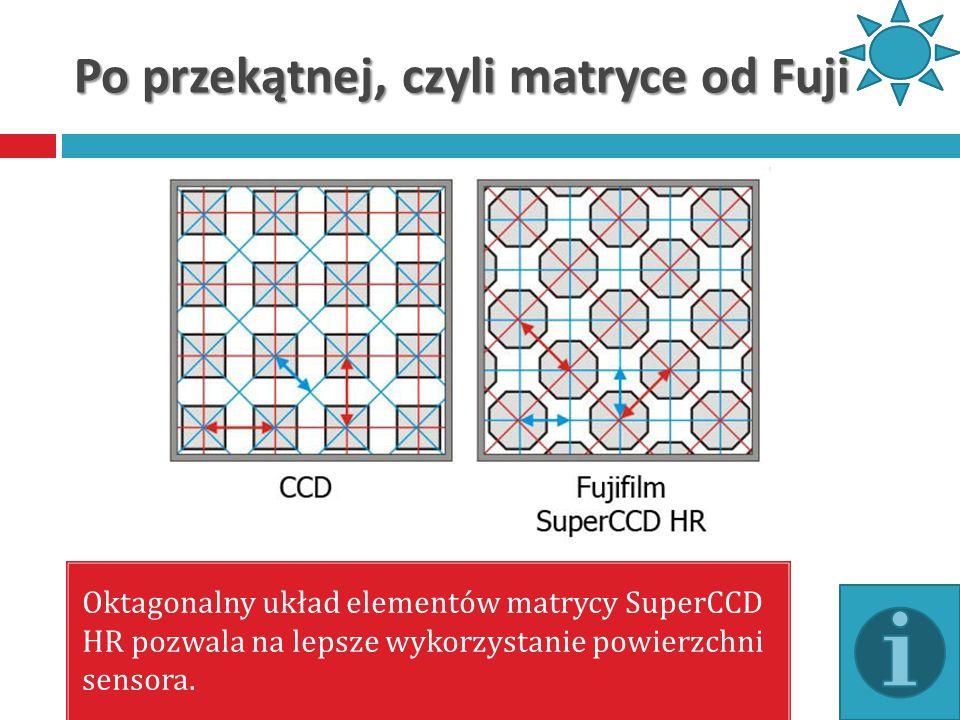 Po przekątnej, czyli matryce od FujiPo przekątnej, czyli matryce od Fuji Wprowadzenie dodatkowych, niskoczułych punktów pozwoliło zwiększyć rozpiętość tonalną rejestrowanego obrazu.