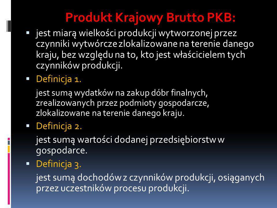 Produkt Krajowy Brutto PKB:  jest miarą wielkości produkcji wytworzonej przez czynniki wytwórcze zlokalizowane na terenie danego kraju, bez względu n