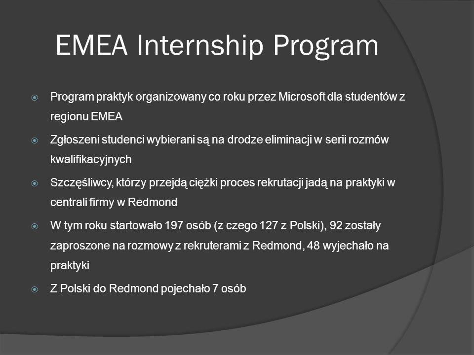 EMEA Internship Program  Program praktyk organizowany co roku przez Microsoft dla studentów z regionu EMEA  Zgłoszeni studenci wybierani są na drodze eliminacji w serii rozmów kwalifikacyjnych  Szczęśliwcy, którzy przejdą ciężki proces rekrutacji jadą na praktyki w centrali firmy w Redmond  W tym roku startowało 197 osób (z czego 127 z Polski), 92 zostały zaproszone na rozmowy z rekruterami z Redmond, 48 wyjechało na praktyki  Z Polski do Redmond pojechało 7 osób