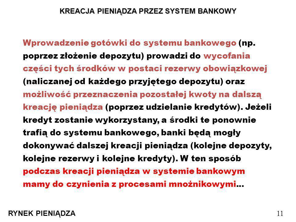 KREACJA PIENIĄDZA PRZEZ SYSTEM BANKOWY RYNEK PIENIĄDZA 11 Wprowadzenie gotówki do systemu bankowego (np. poprzez złożenie depozytu) prowadzi do wycofa