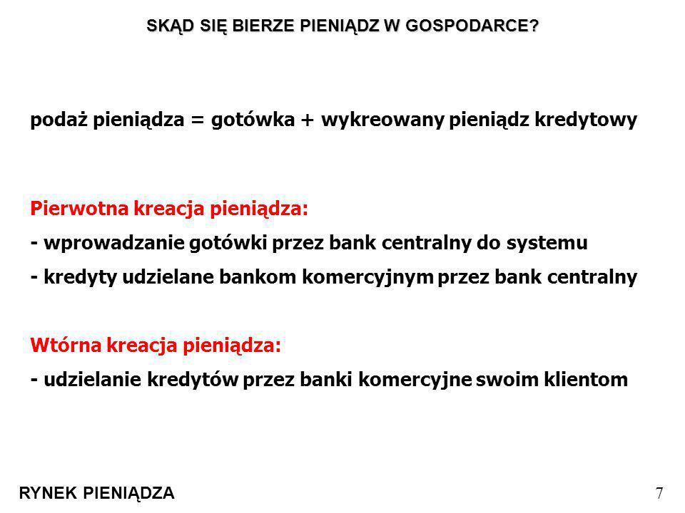 SKĄD SIĘ BIERZE PIENIĄDZ W GOSPODARCE? RYNEK PIENIĄDZA 7 podaż pieniądza = gotówka + wykreowany pieniądz kredytowy Pierwotna kreacja pieniądza: - wpro