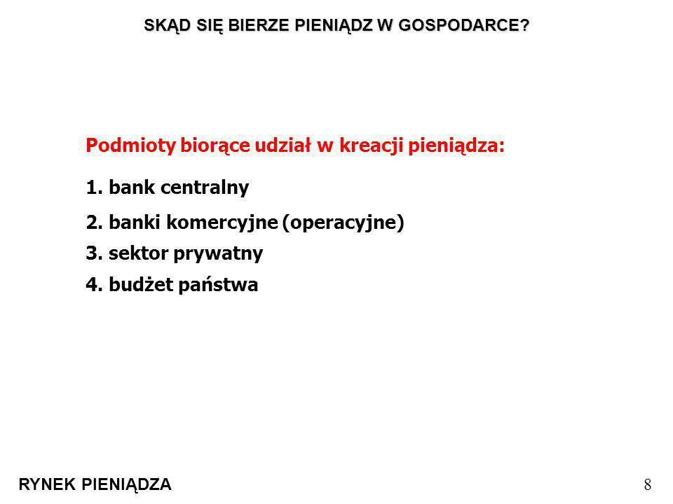 SKĄD SIĘ BIERZE PIENIĄDZ W GOSPODARCE? RYNEK PIENIĄDZA 8 Podmioty biorące udział w kreacji pieniądza: 1. bank centralny 2. banki komercyjne (operacyjn
