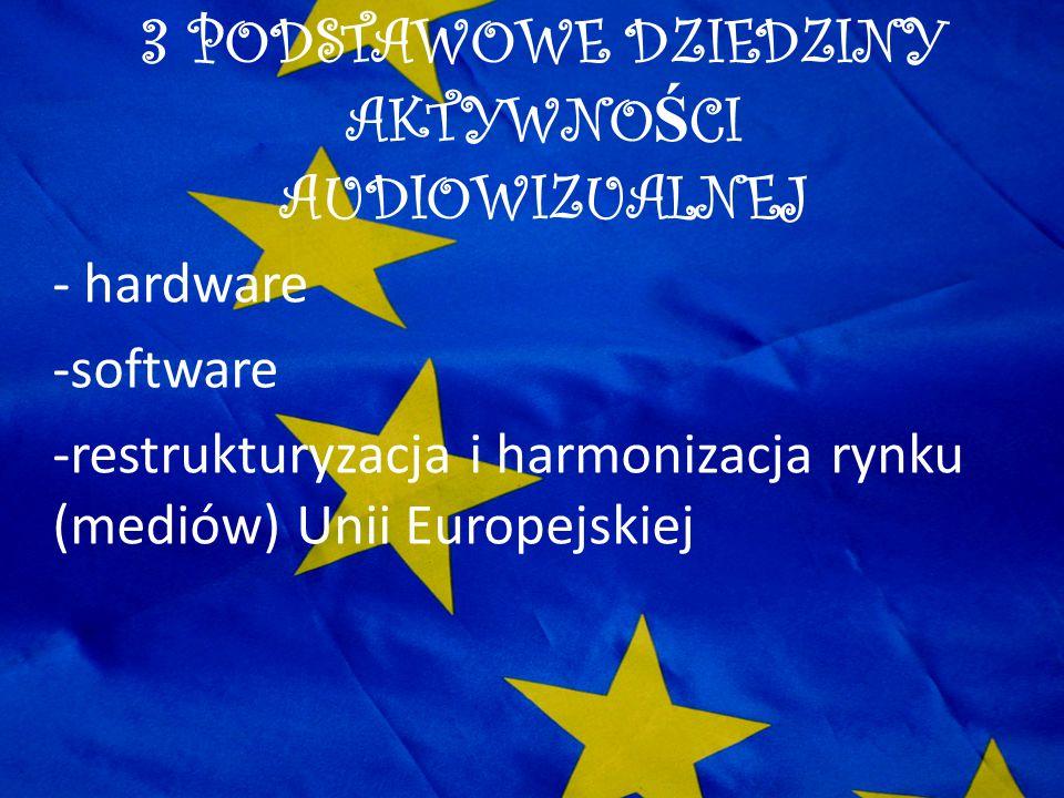 3 PODSTAWOWE DZIEDZINY AKTYWNO Ś CI AUDIOWIZUALNEJ - hardware -software -restrukturyzacja i harmonizacja rynku (mediów) Unii Europejskiej