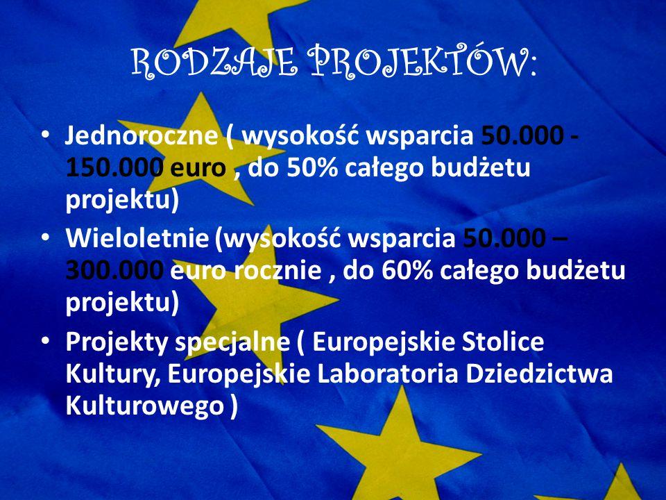 RODZAJE PROJEKTÓW: Jednoroczne ( wysokość wsparcia 50.000 - 150.000 euro, do 50% całego budżetu projektu) Wieloletnie (wysokość wsparcia 50.000 – 300.