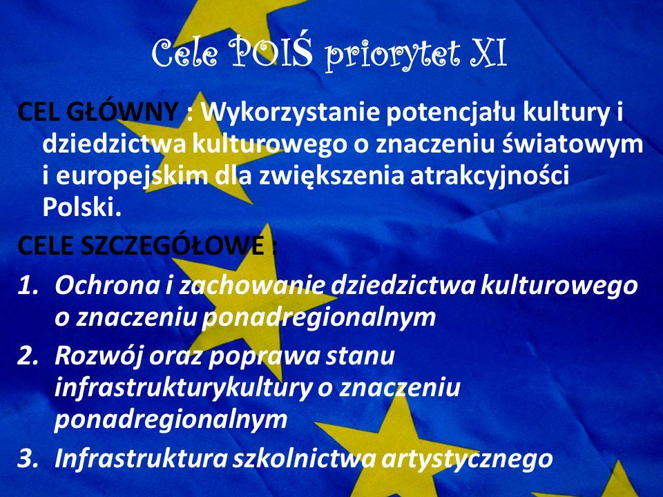 Cele POI Ś priorytet XI CEL GŁÓWNY : Wykorzystanie potencjału kultury i dziedzictwa kulturowego o znaczeniu światowym i europejskim dla zwiększenia at